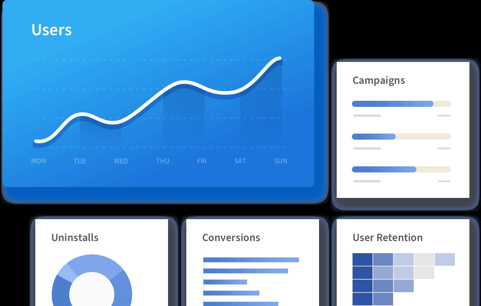 WebEngage Analytics