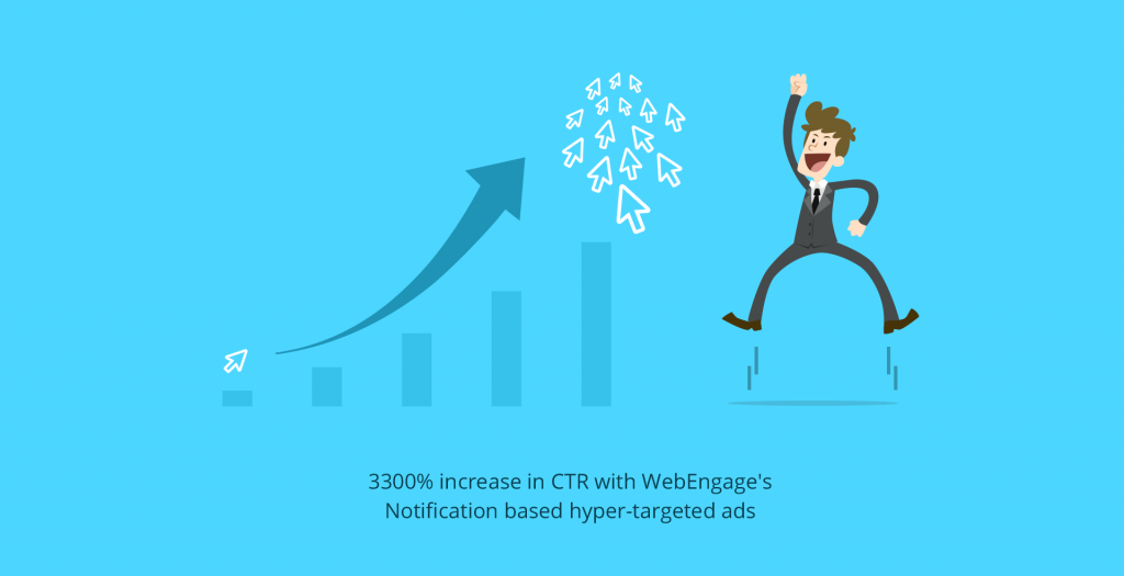 Carsoup uses hyper-targeted ads to increase CTR by 3300%   Case Study
