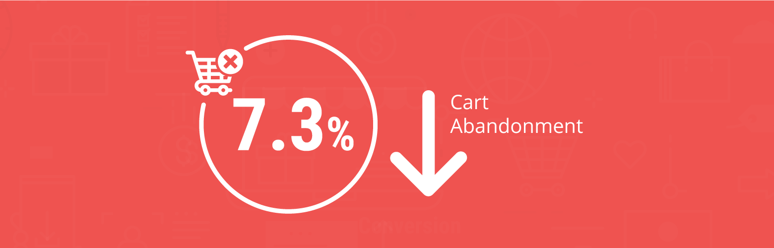 PrettySecrets reduces its cart abandonment by 7.3% | Case Study