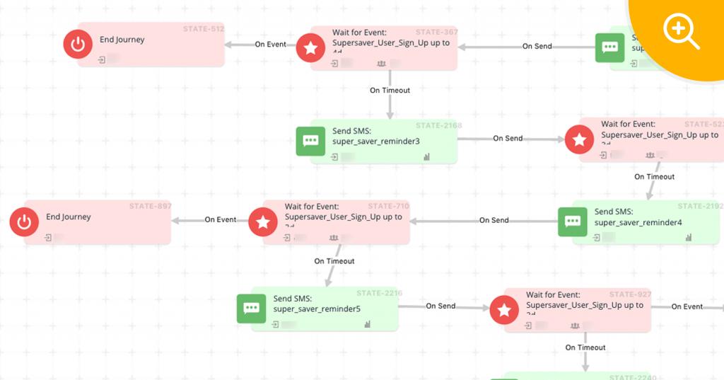 Shuttl User Engagement Journey