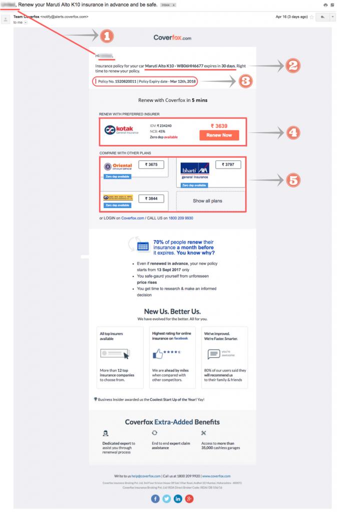 Coverfox - User Personalization
