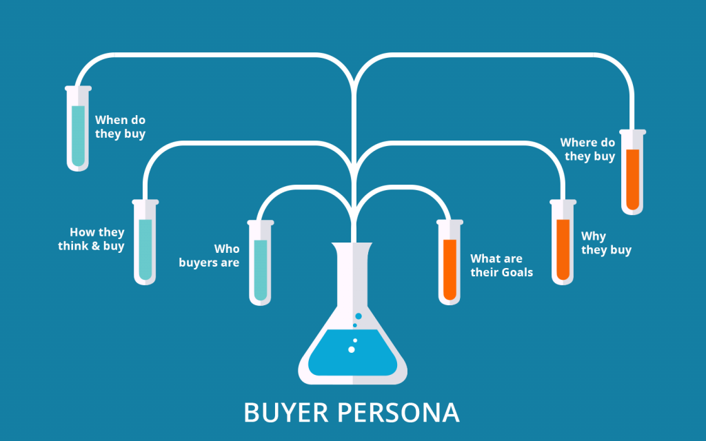 buyer persona explained image