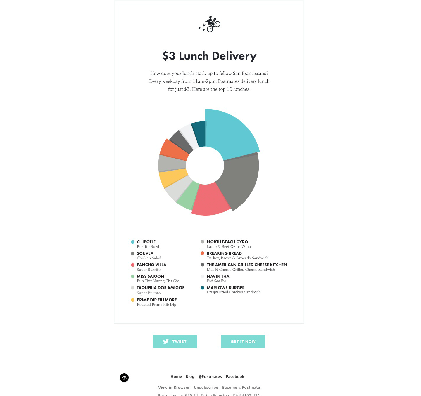 Postmates email scheduling timelines