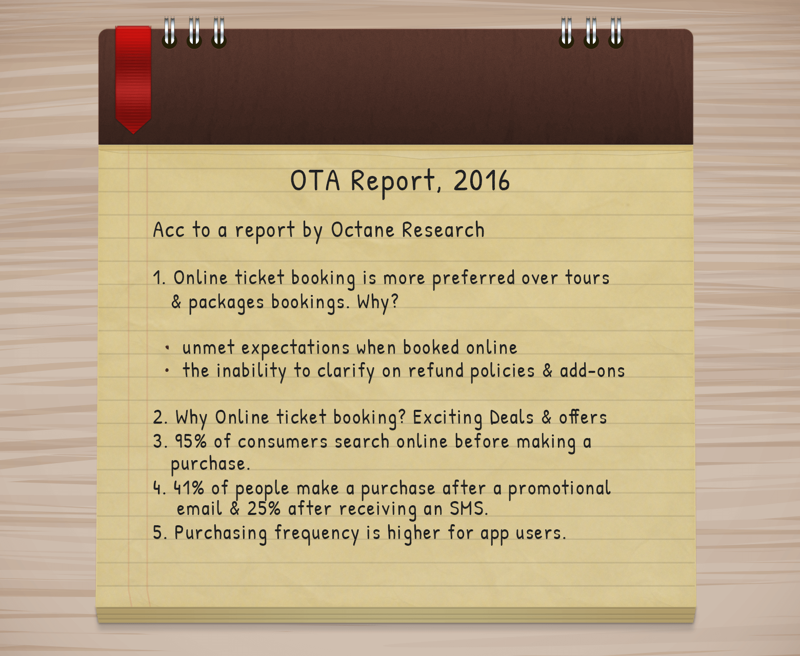 Online travel agency report