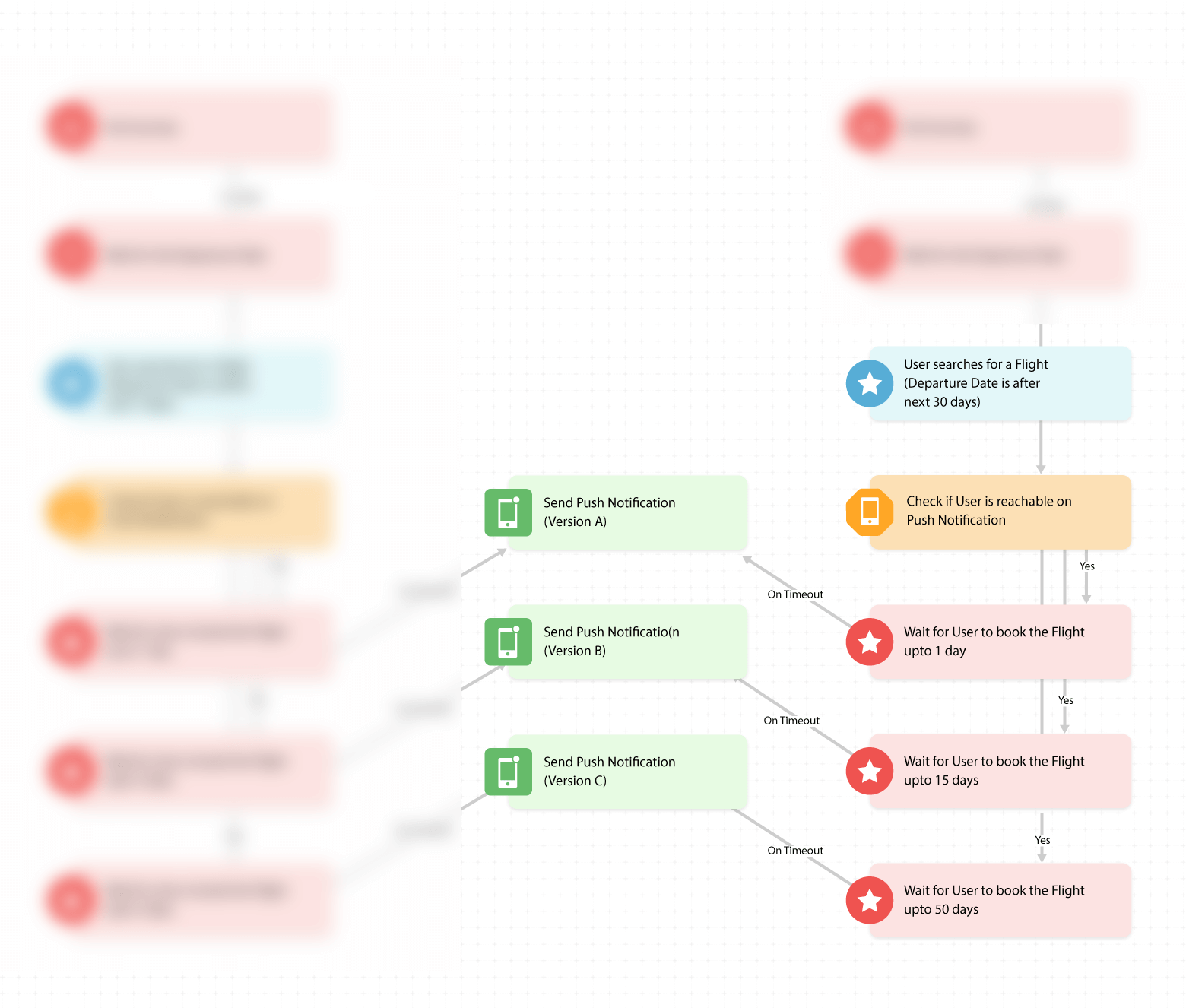 schedule 3 push notifications in 30 days