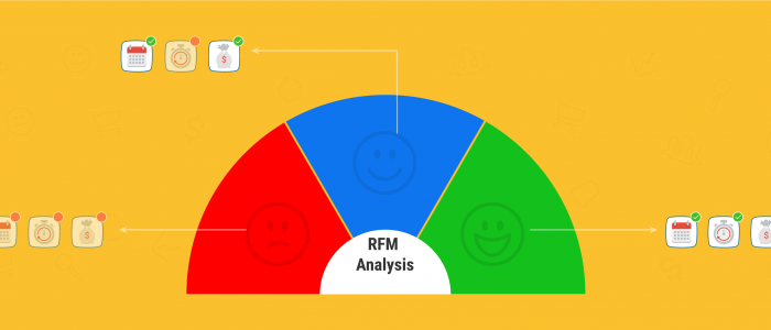 How to Use RFM Segmentation For Customer Lifecycle Marketing