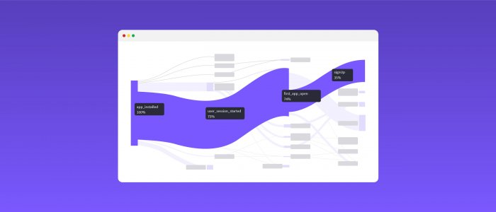 Introducing Paths: See How Users Navigate And Interact With Your Product