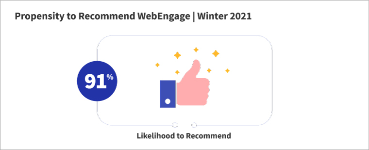 Likelihood to recommend WebEngage
