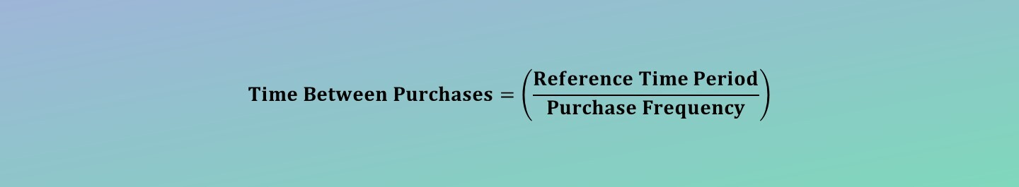 Time Between Purchase Calculator
