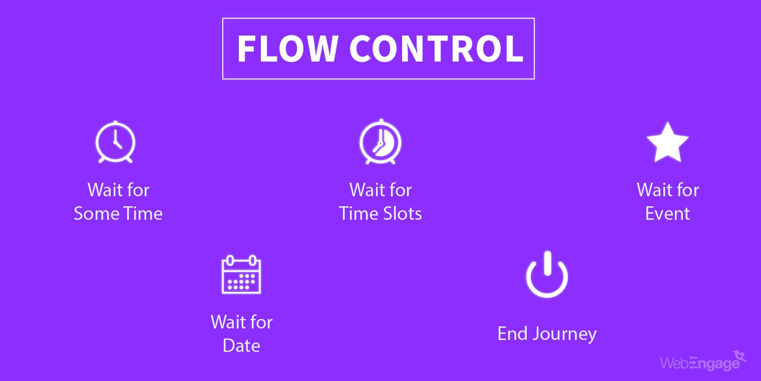 Marketing Automation Workflows - Flow Control