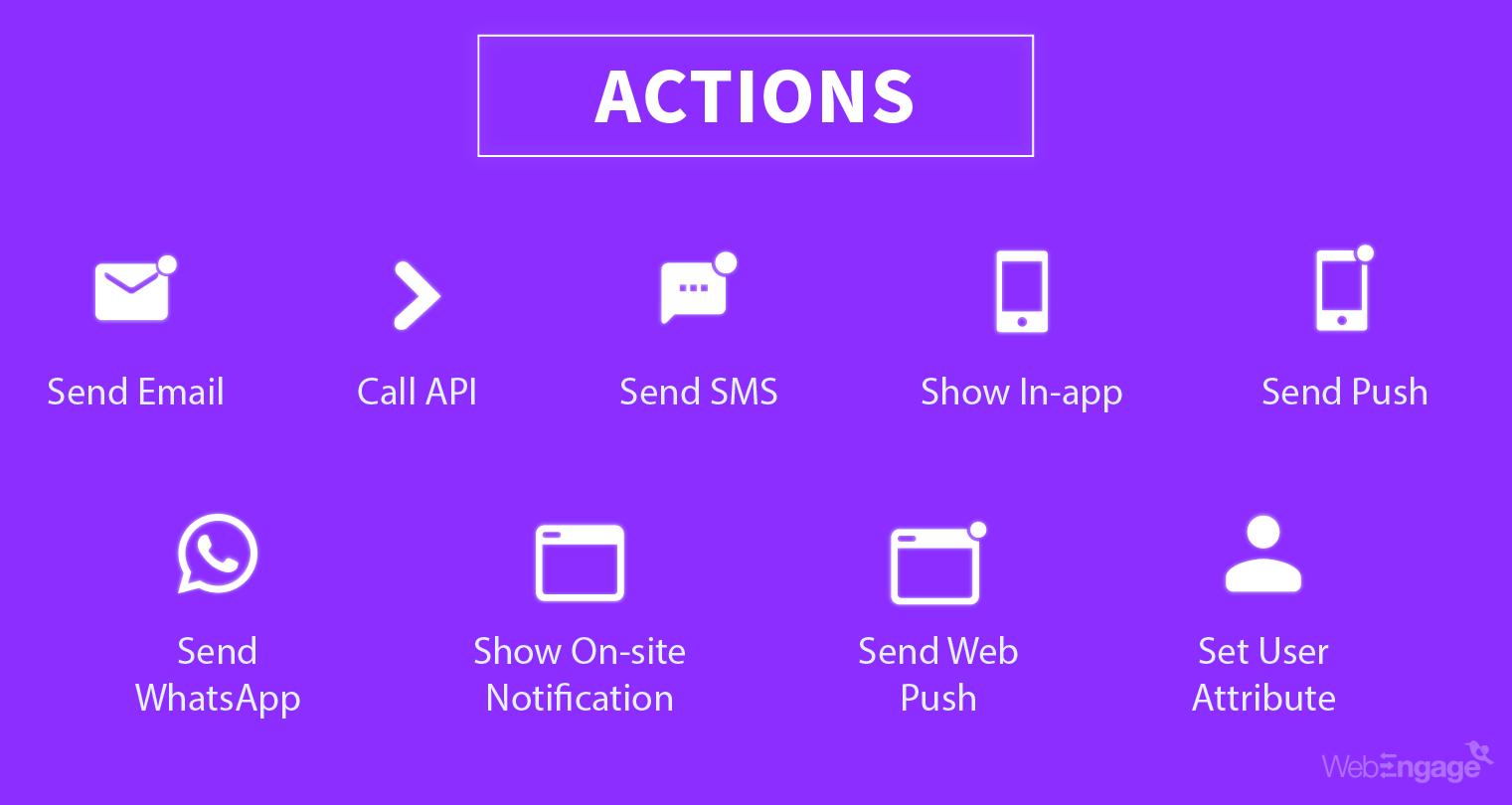 Marketing Automation Workflows - Actions